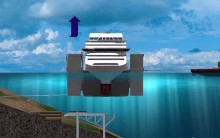 Refloating Costa Concordia Video fase di rigaleggiamento